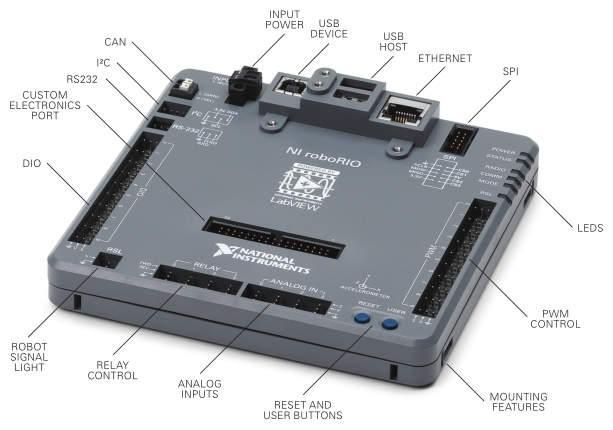 general roborio overview frc electrical bible